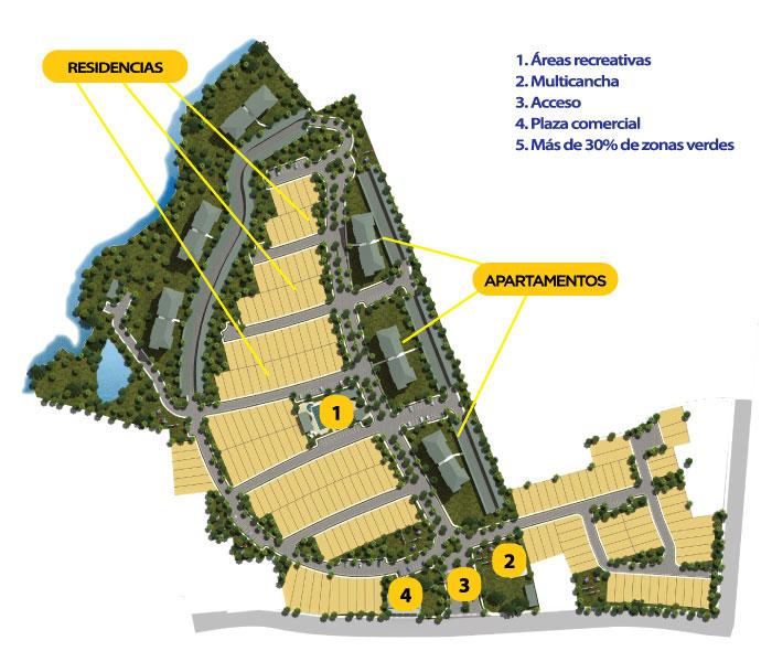 Mapa del proyecto